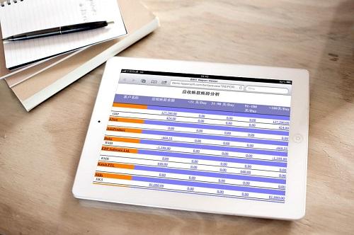 外贸ERP软件